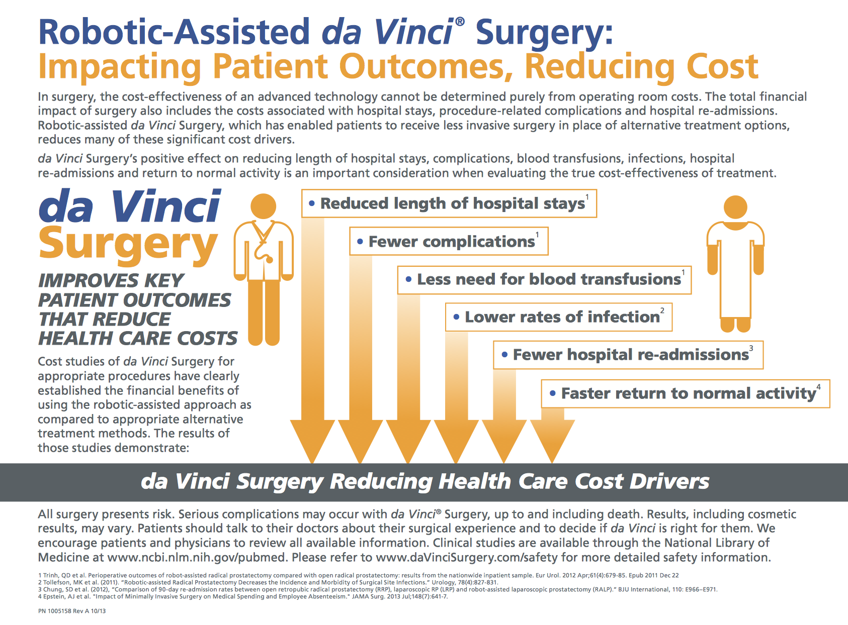 The Cost Effectiveness And Advantages Of Robotic Surgery